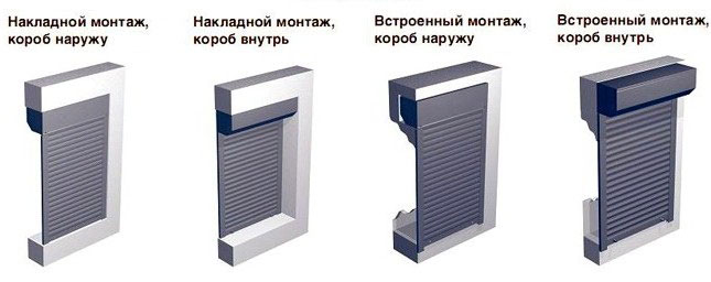 Монтаж рольставен
