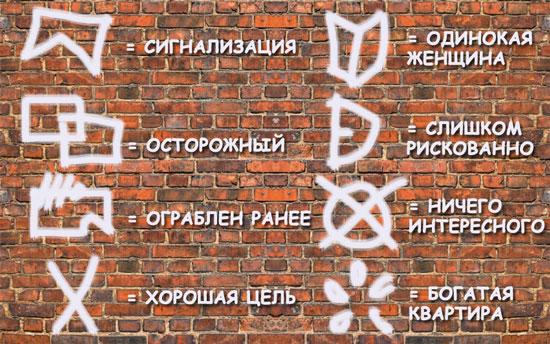 Воровские знаки на дверях