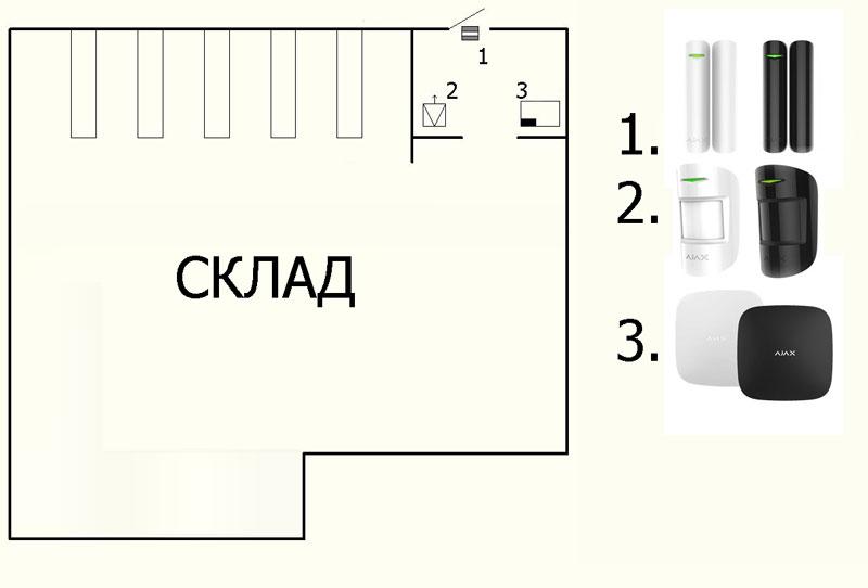 Схема розміщення охоронного бездротового охоронного обладнання фото, картинка