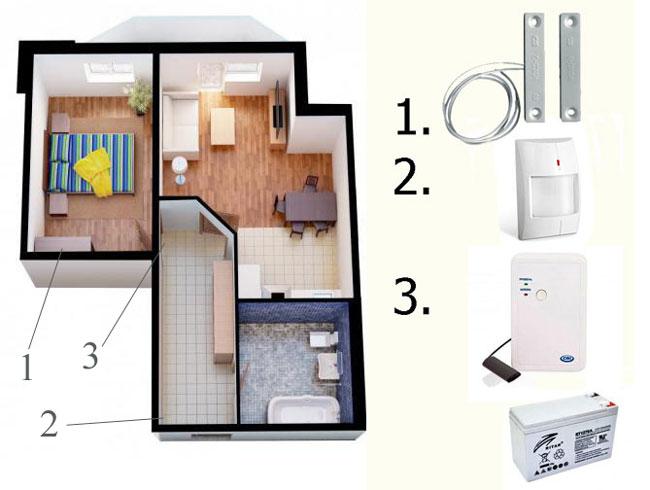 Бюджетная сигнализация для сейфа и квартиры