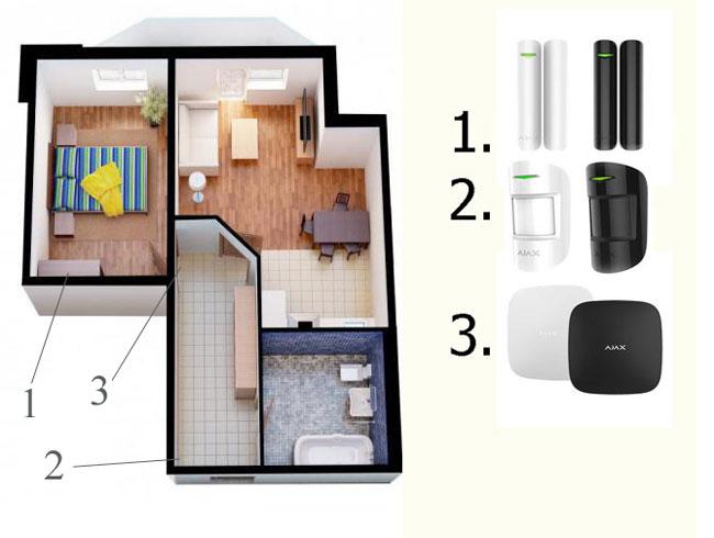 Бюджетная беспроводная сигнализация для сейфа и квартиры