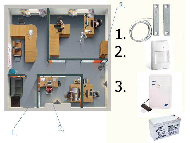 Бюджетна пультова сигналізація в офіс картинка, фото, опис