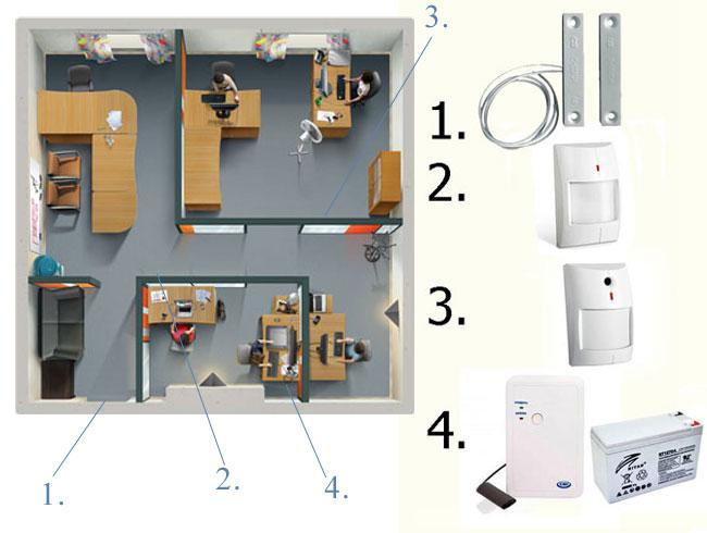 Стандартна дротова пультова сигналізація в офіс фото, картинка, опис