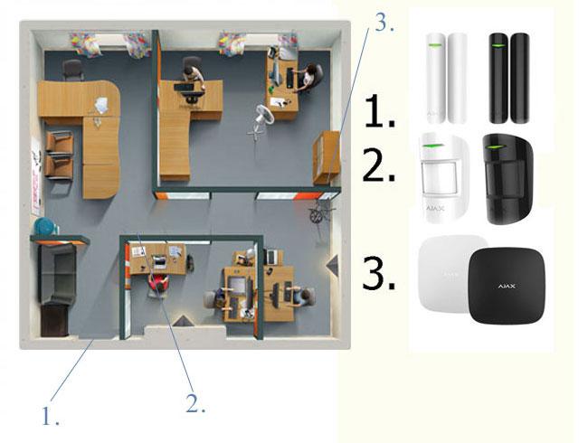Бюджетна бездротова пультова сигналізація в офіс фото, картинка, опис