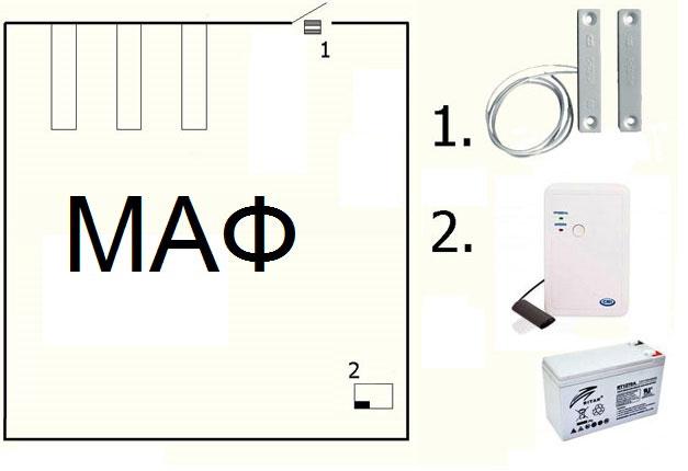 Орієнтовна схема розміщення сигналізації в кіоску