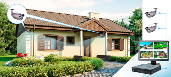 Приклад зовнішнього спостереження приватного будинку