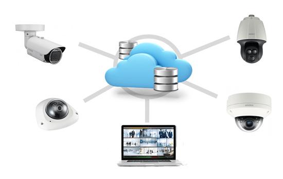 Работа системы облачного видеонаблюдения