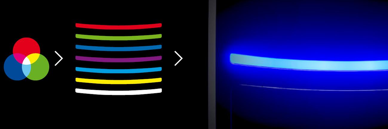 Палитра цветов датчиков серии SLIM LINE