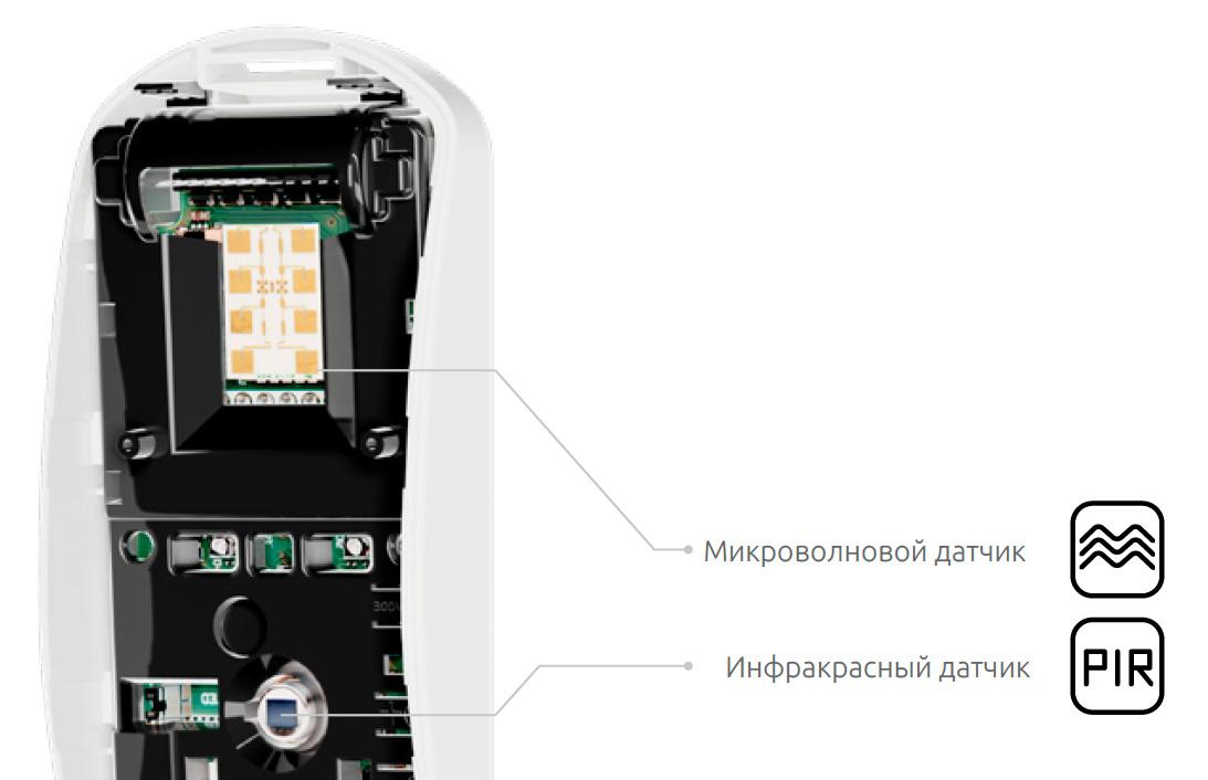 Датчики Слим лайн обладают повышенной защитой от факторов, способных вызвать ложное срабатывание сигнализации